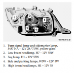 owner_manual_headlight.png