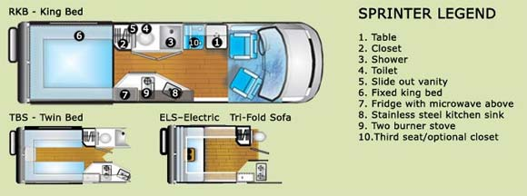 Mercedes Sprinter Floor Plan: Sprinter-Wiki